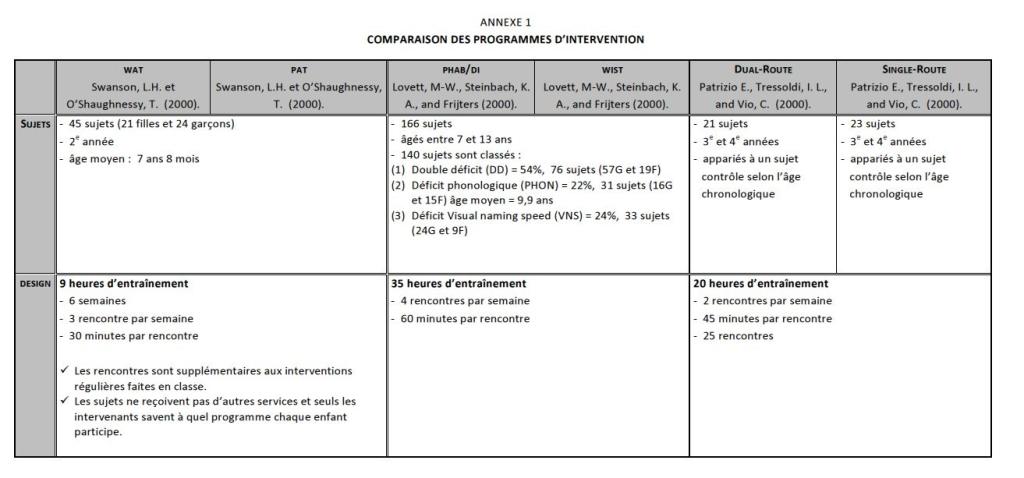 Image du tableau Annexe 1
