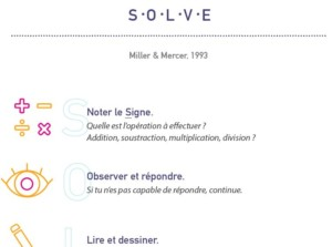 Image du mnemonique SOLVE