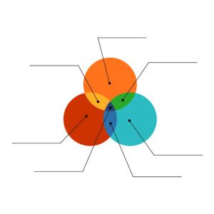 diagramme de Venn