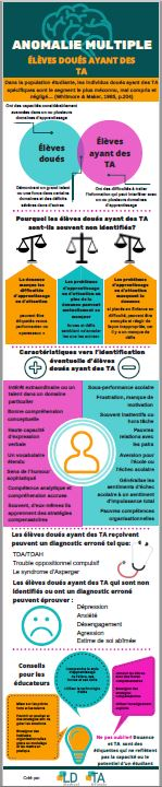 InfographicFR