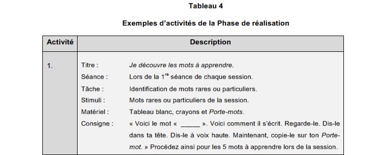 Exemples d'acitivités de la Phase de réalisation