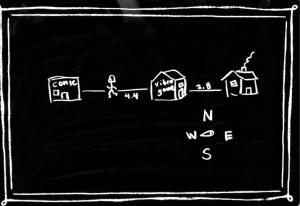 Image d'un diagramme figuratif