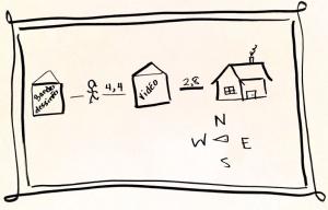 Image d'un siagramme figuratif