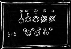 Image of diagramme figuratif