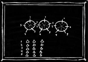 Image d'un diagramme schématique