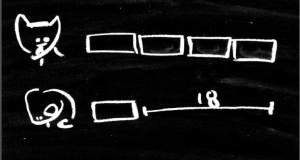 Image d'un diagrame