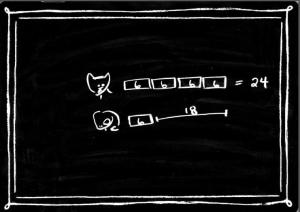 Image d'un diagramme schématique.