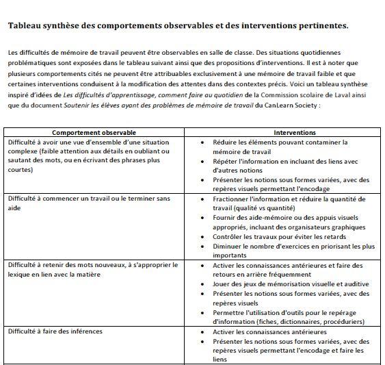 Image d'un tableau synthèse des comportements observables et des interventions pertinentes