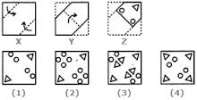 Image qui démontre les étapes du paper folding test