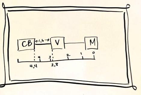 cra-schematique