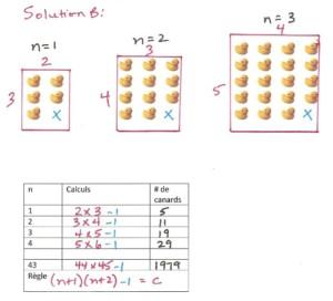 Solution B pour un problème