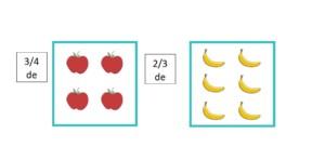 Image de fractions