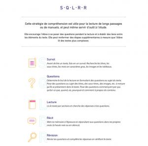 aperçu de la mnémonique SQLRR
