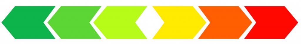 Un continuum de couleurs: vert, jaune, rouge