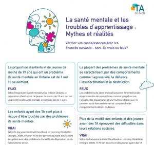 Aperçu du document : La santé mentale et les troubles d'apprentissage : Mythes et réalités.