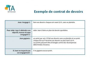 Exemple de contrat de devoirs